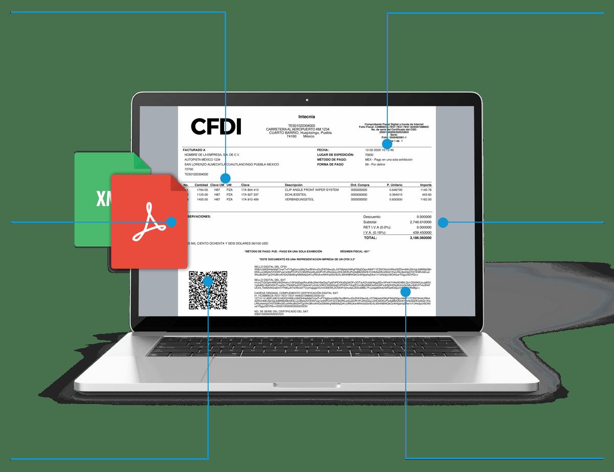 Software de facturación